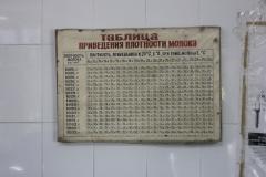 Transnistria Dairy Plant 3